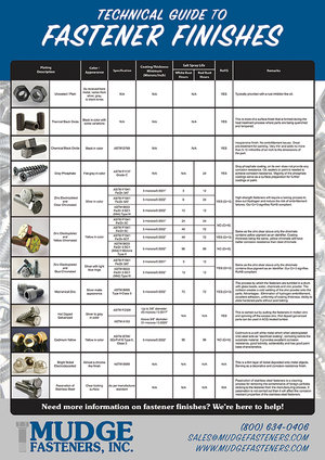 96a89575d02f Technical Guide to Fastener Finishes Download the PDF chart here.