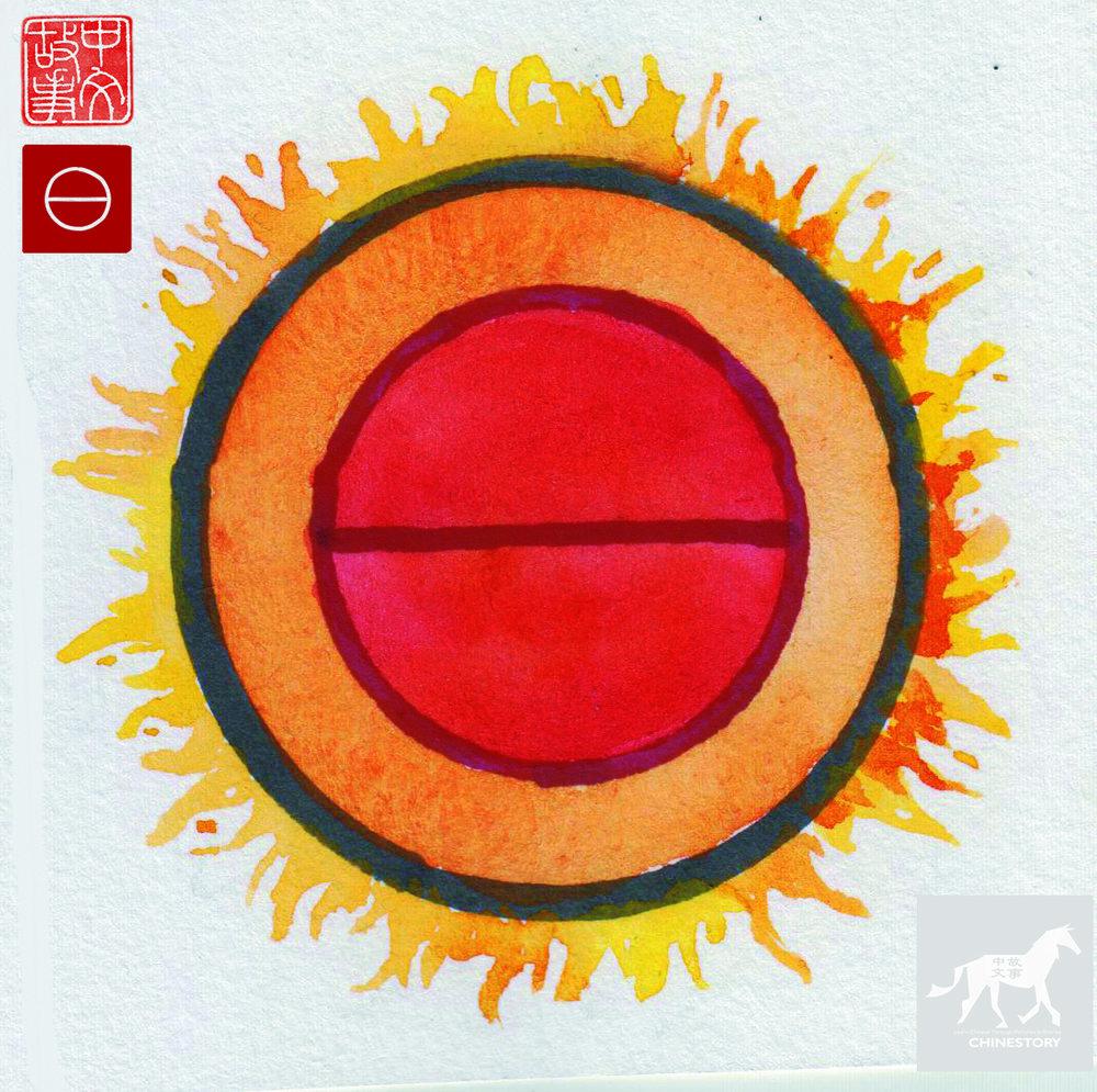 日(rì) - {origin} sun;  {modern} time is determined by the movement of the sun(日) → daytime, day, time