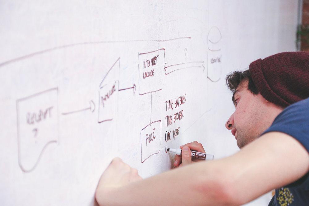 Startups + Entrepreneurs