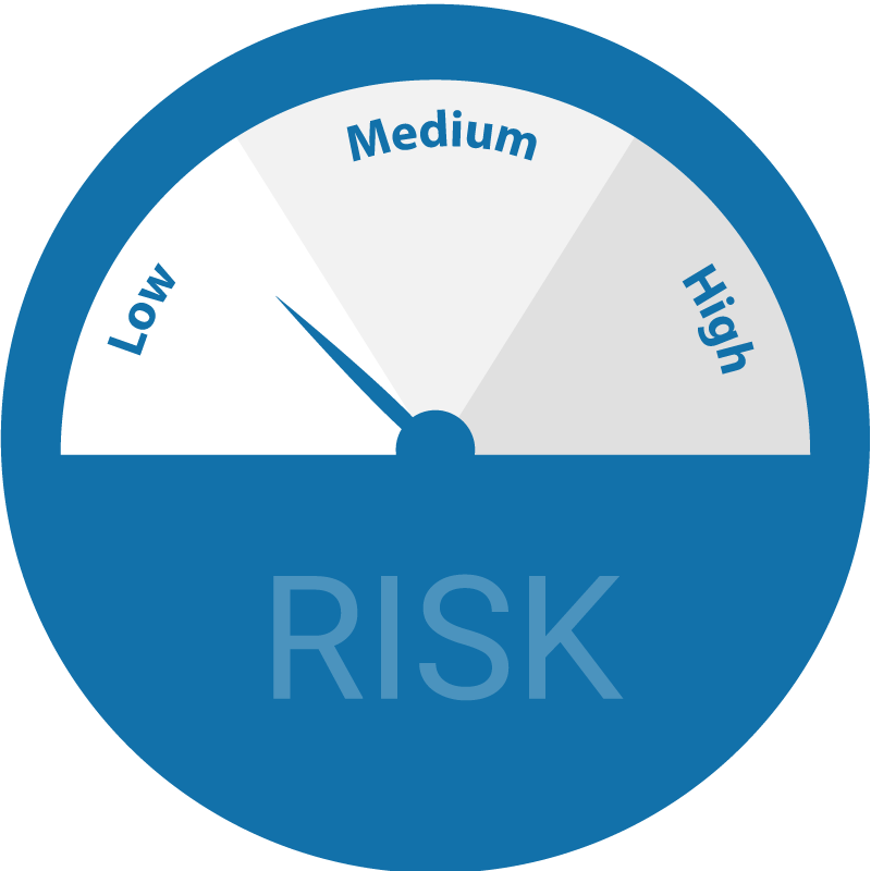 risk-gauge.png
