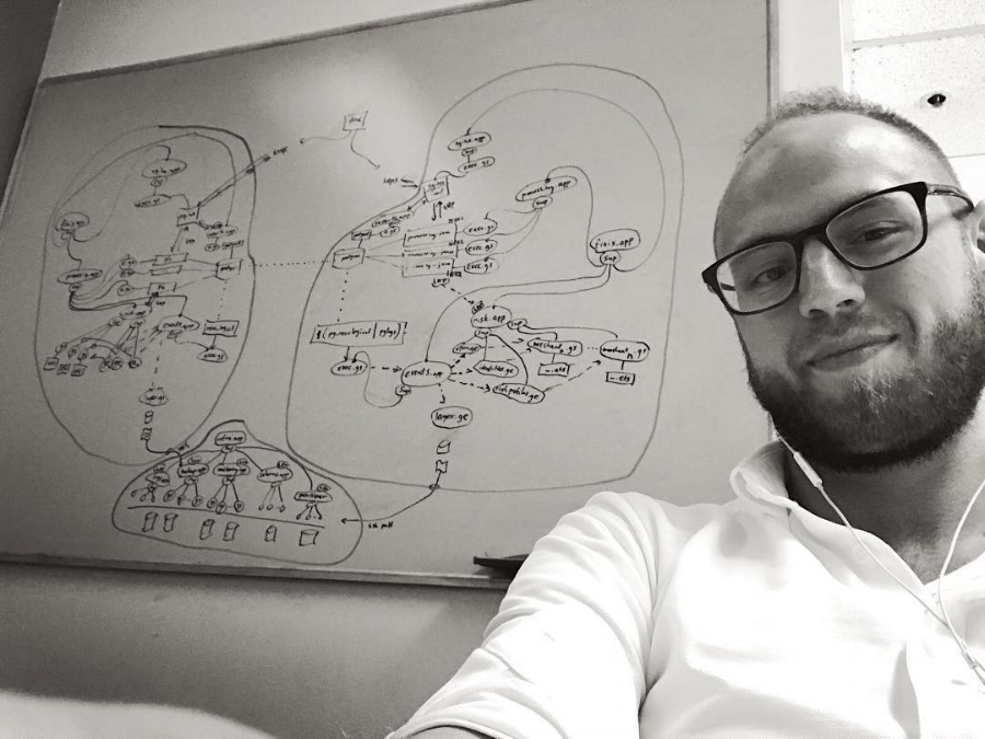 Patrick Cieplak   Head of Back-End Development