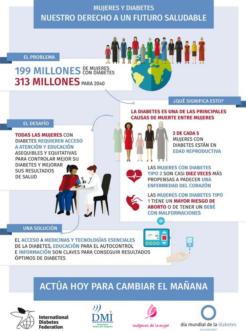 DMI-Dia-Mundial-Diabetes-2017.png