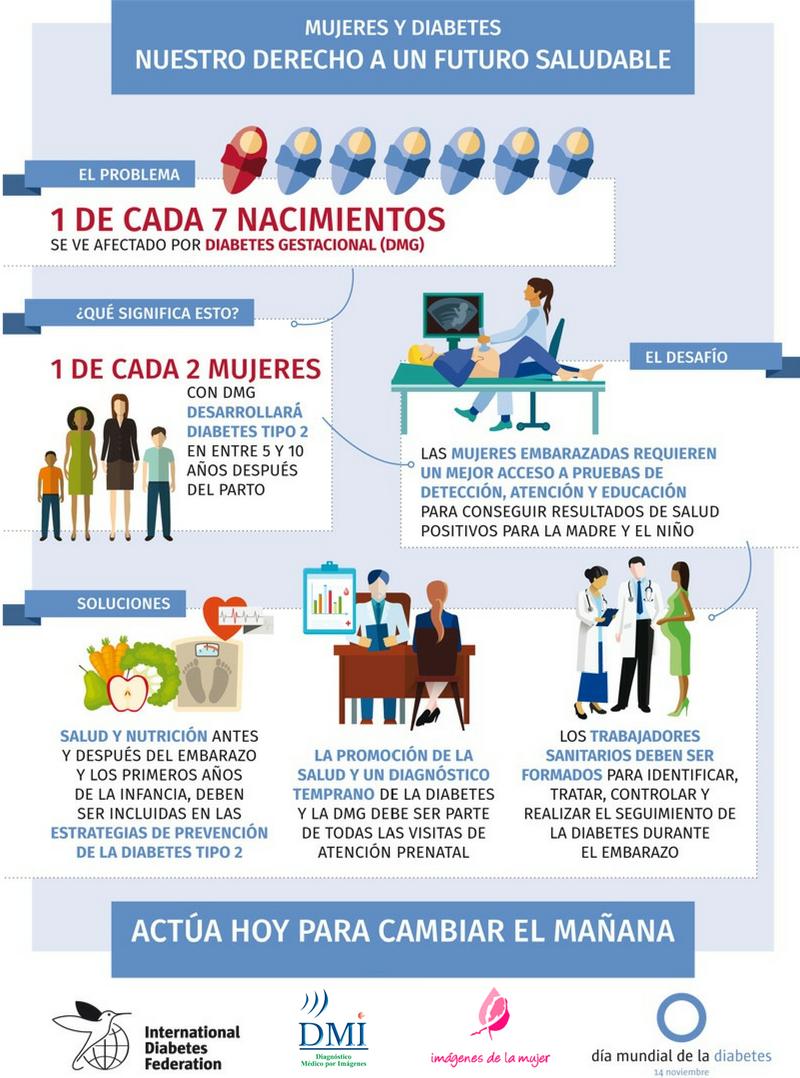 DMI-Dia-Mundial-Diabetes 2017.png