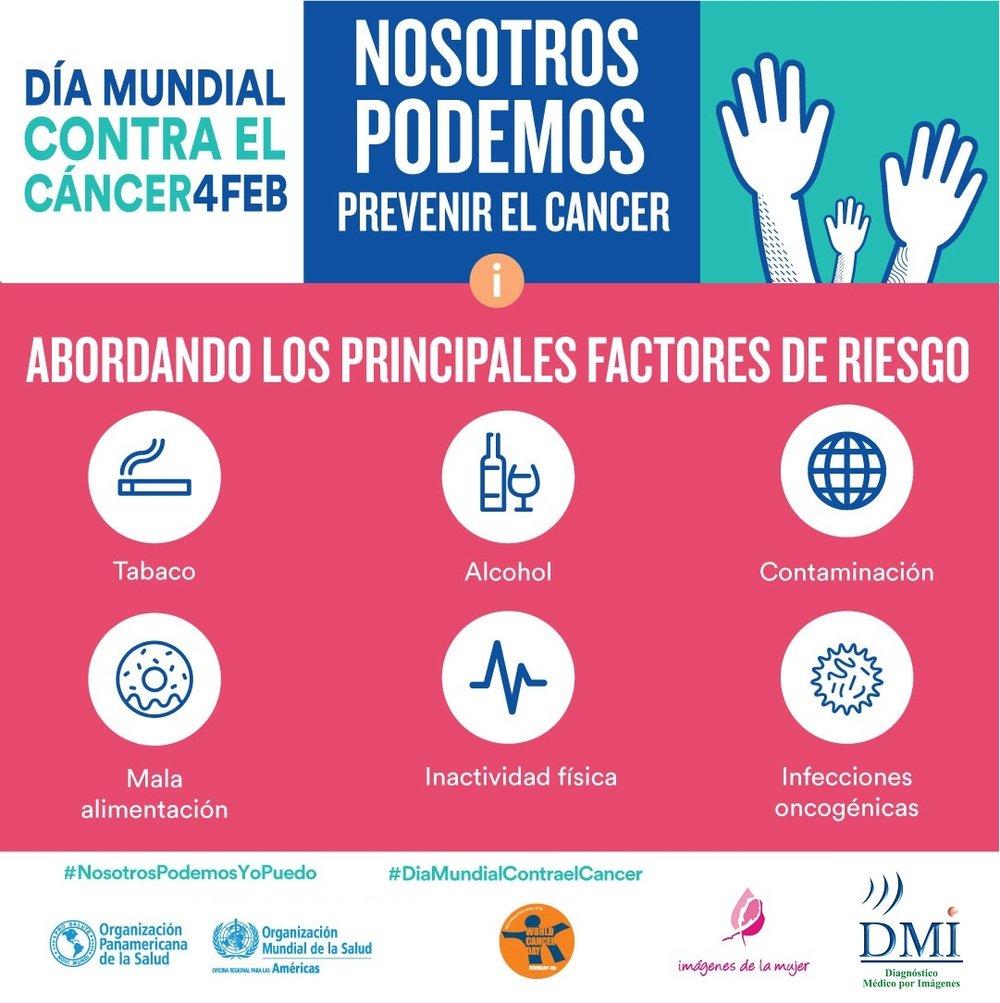 DMI-Dia-Contra-Cancer-Factores-riegos.jpg