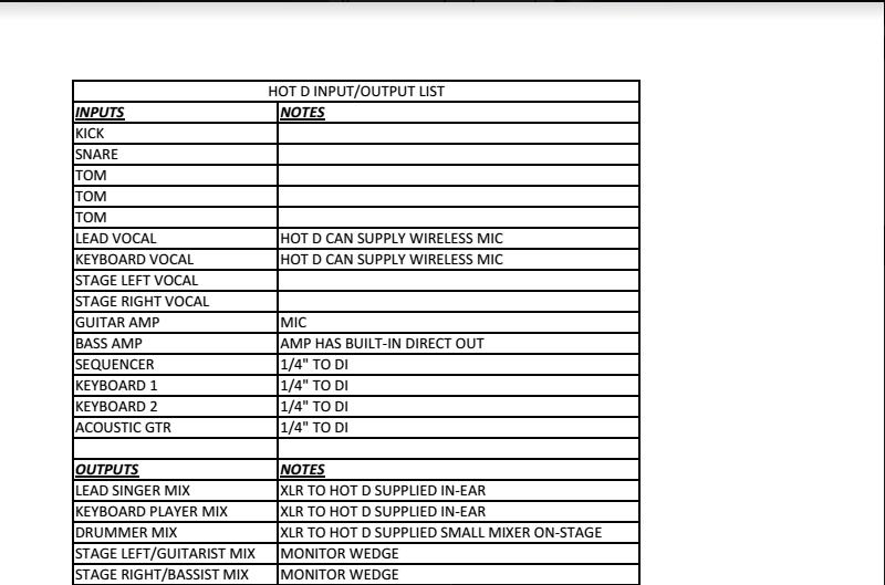 HOT D Input List
