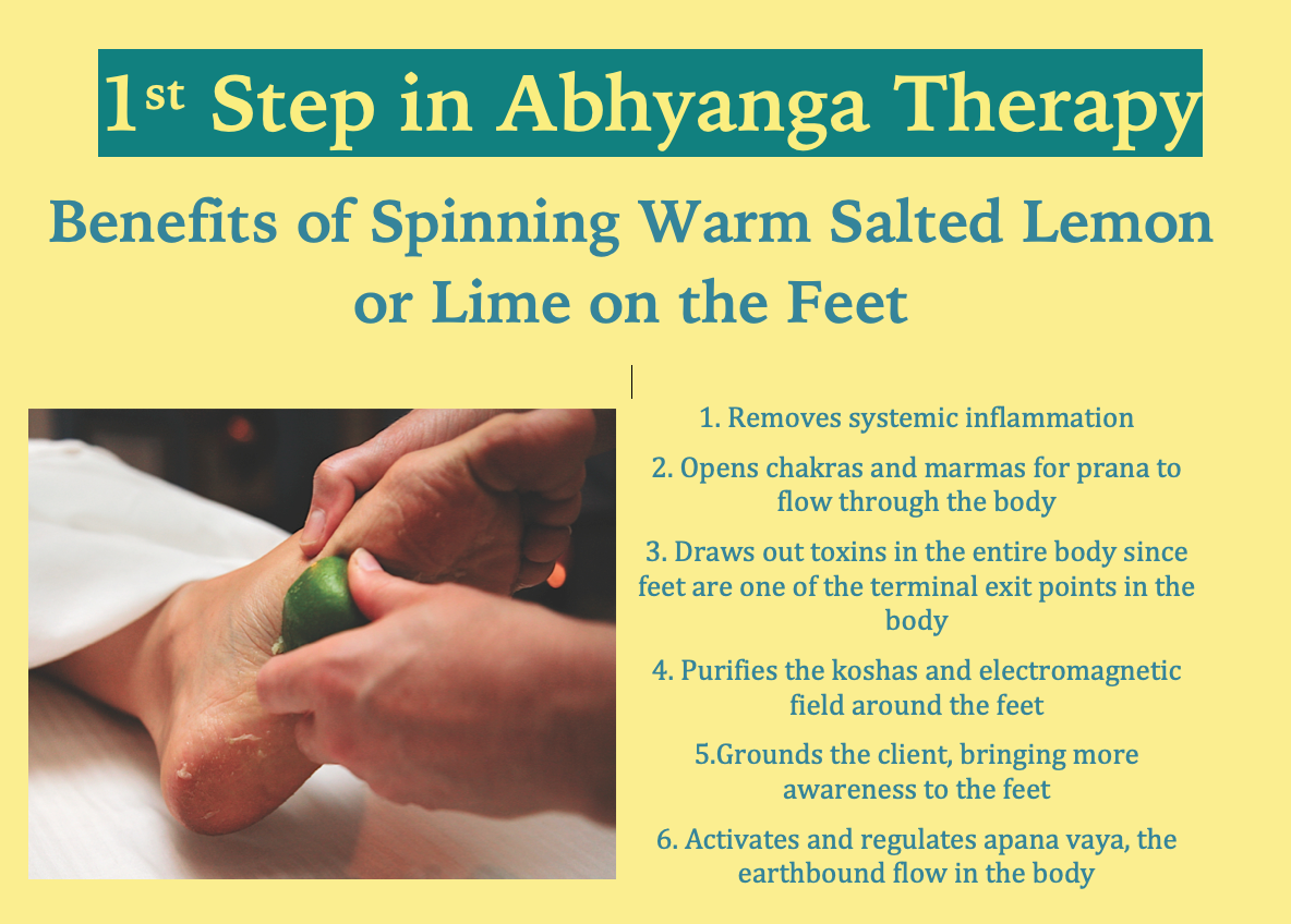Benefits of Fresh Lemon or Lime with Salt on the Soles of Your Feet