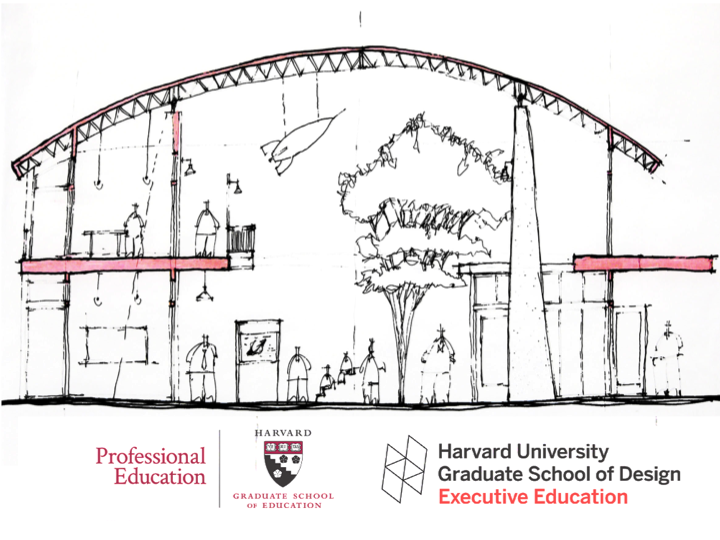 design thinking at Harvard