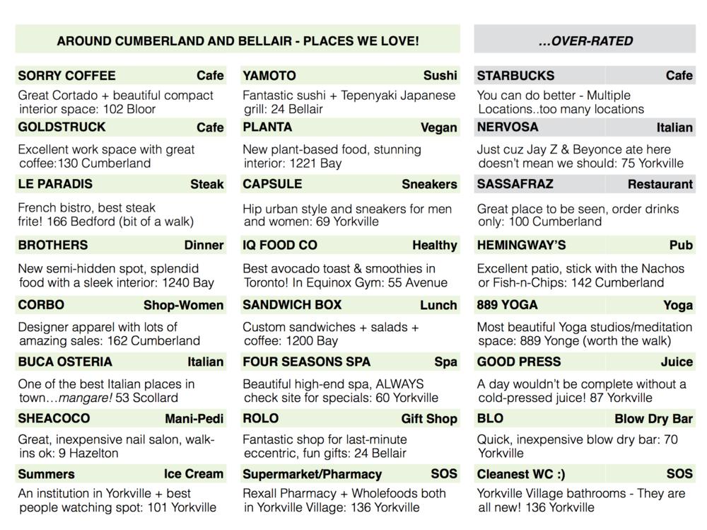 New Micro-Neighbourhood Yorkville Guide