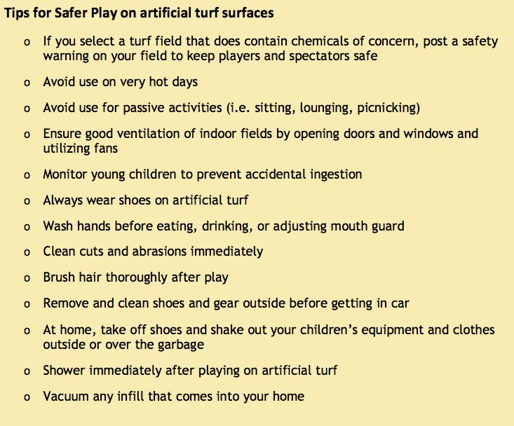 Source: Artificial Turf: A Health-Based Consumer Guide (Mount Sinai Children's Environmental Health Center)