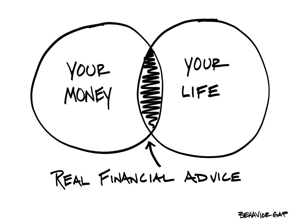 Lyndale Financial - Your Money Your Life.jpg
