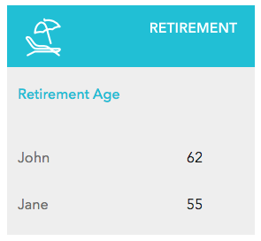 Lyndale Financial - Retirement Goal.png