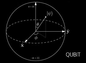 bqc_qubit.jpg