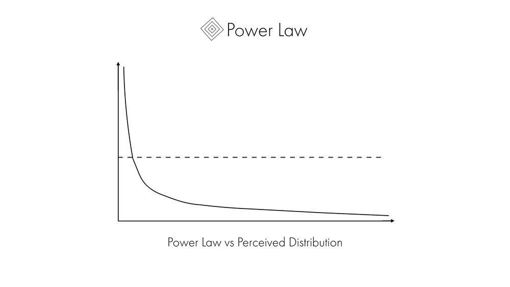 Power Law
