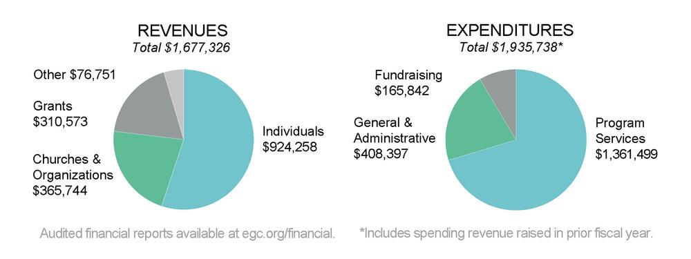 Fiscal-Health-(5).jpg