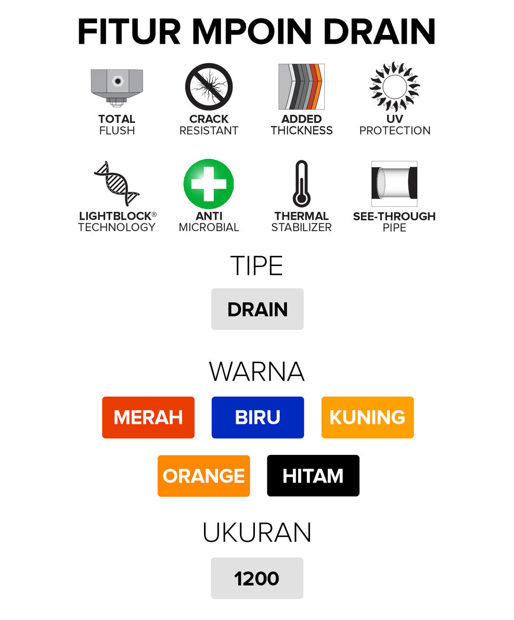 Watertank Chart MPOIN DRAIN 3.jpg