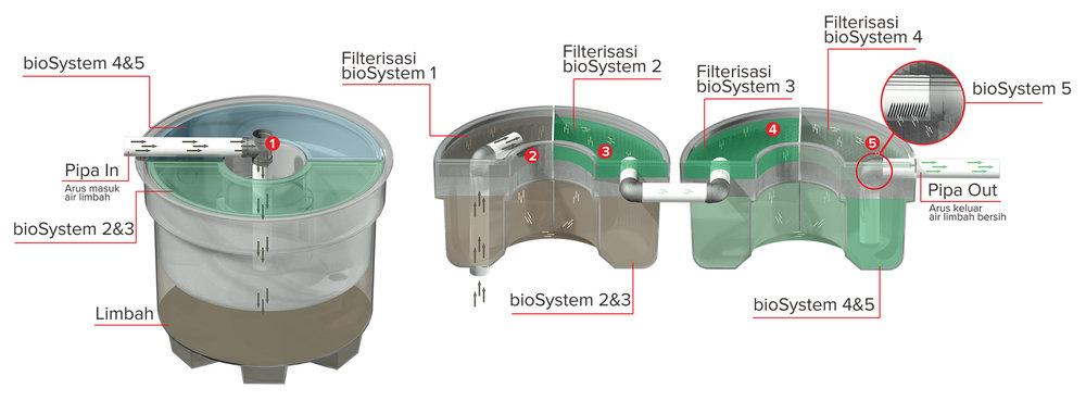 BioSystem Diagram.jpg