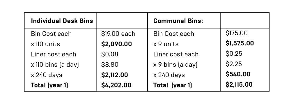 bin liner analysis page NZ-02.jpg