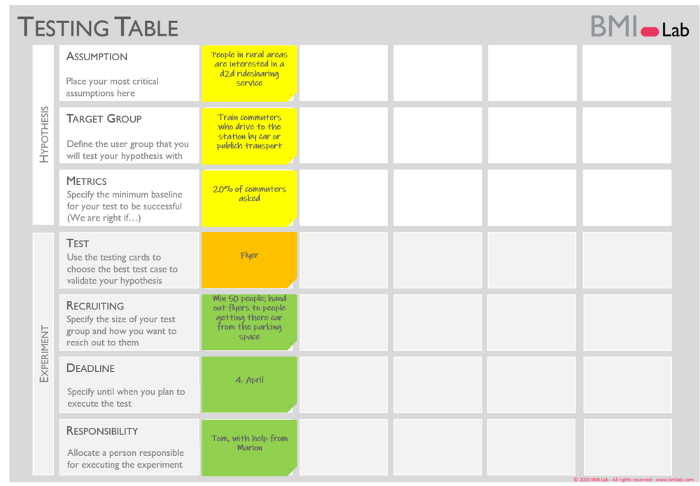Testing Table 2.png