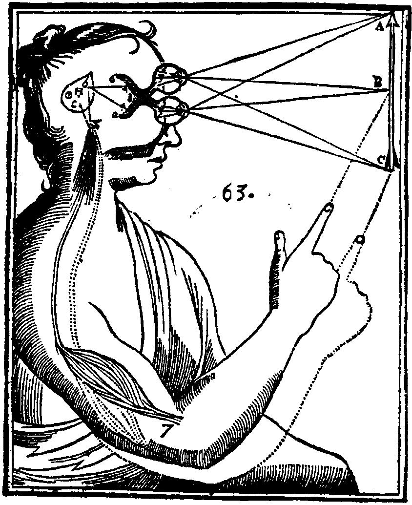 """Et av René Descartes diagram fra Dagfinn Døhl Dybvig & Magne Dybvig (2003) """"Det tenkende mennesket"""". Bilde:Wikimedia Commons."""
