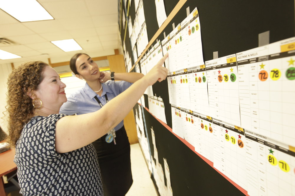 Principal Laura Garza and Math Instructional Coach Alicia Iwasko review individual student data on the school's data wall.