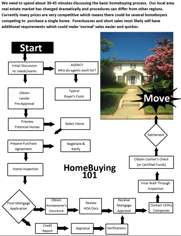 Homebuying_101.jpg