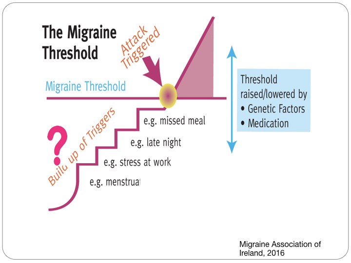 Migraines in Adolescents 5-26.010.jpeg