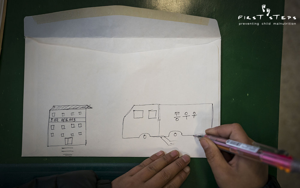 Jung Myong-Bom's drawing, on the back of an envelope we gave him, depicted the Wonsan Boarding School and a soymilk delivery truck.