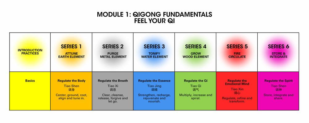 Module1QigongFundamentals_FeelYouQi_02.jpg