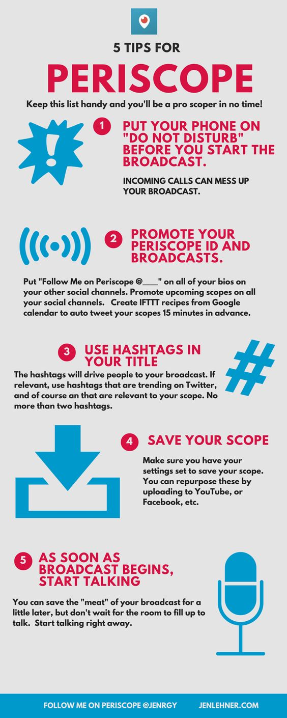 A Quickstart Guide to Periscope