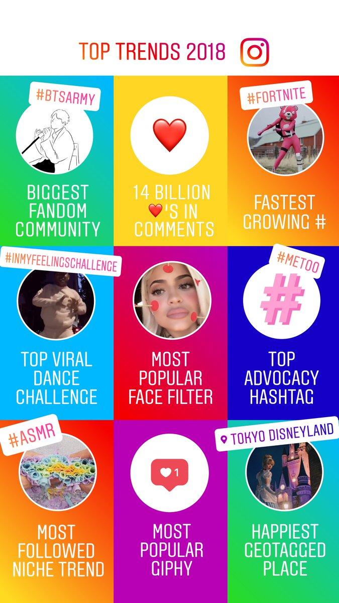 Instagram_top_trends_2018.jpg