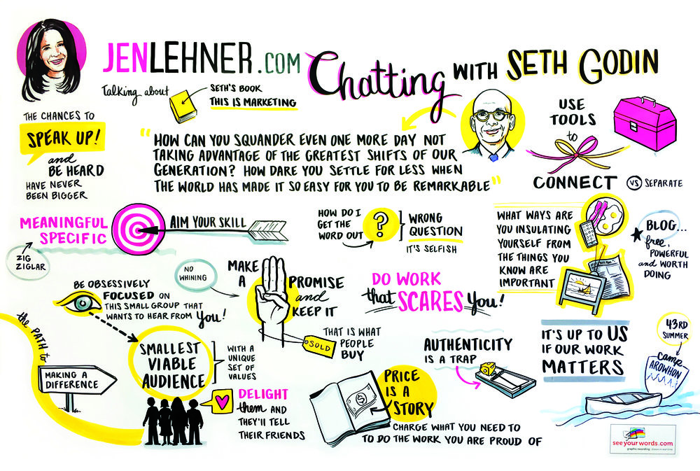 Thanks to Jo Byrne at  http://seeyourwords.com  for this amazing graphic recording of the episode!
