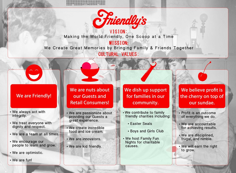 Friendlys Mission-Vision Statement_updated2_printready.jpg