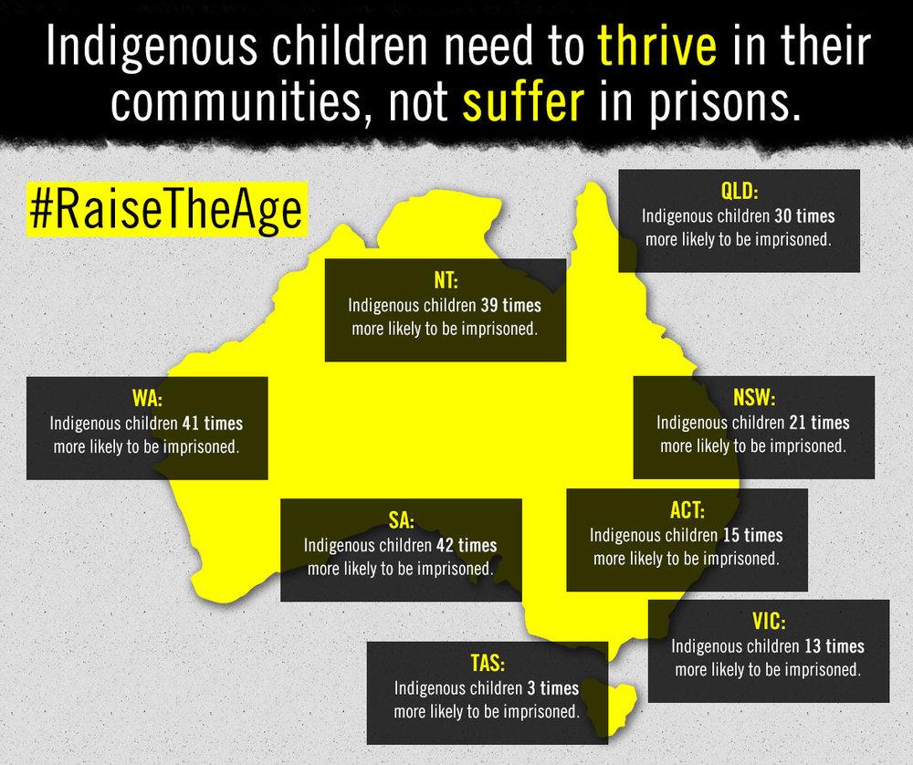 RaiseTheAge Australia.jpg