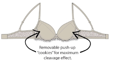 The Catherine Bra, Source:  The Little Bra Company