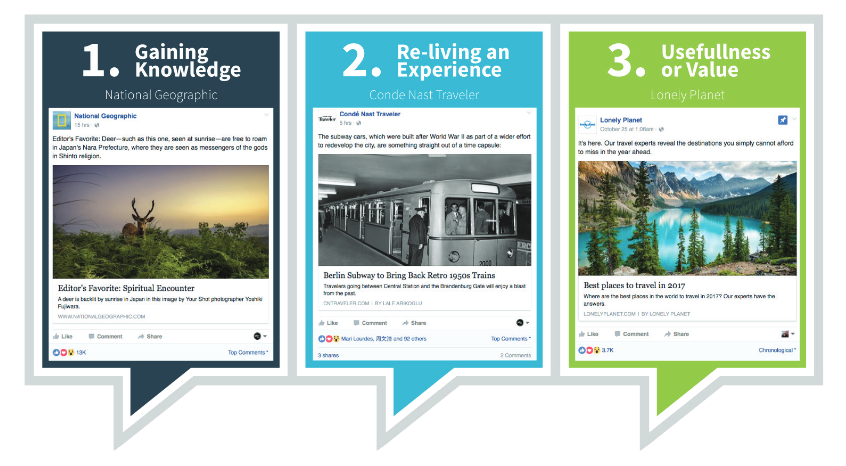 Three topics to focus on for content marketing to the traveler