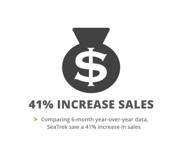 sales increase.001.jpeg
