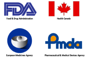 OptiBrand Rx Brand Naming FDA Health Canada