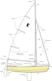 wayfarer boat