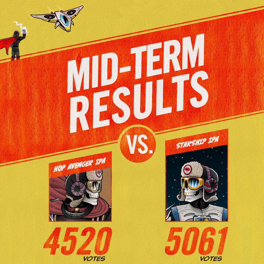 VR_Midterm_Results_1.jpg