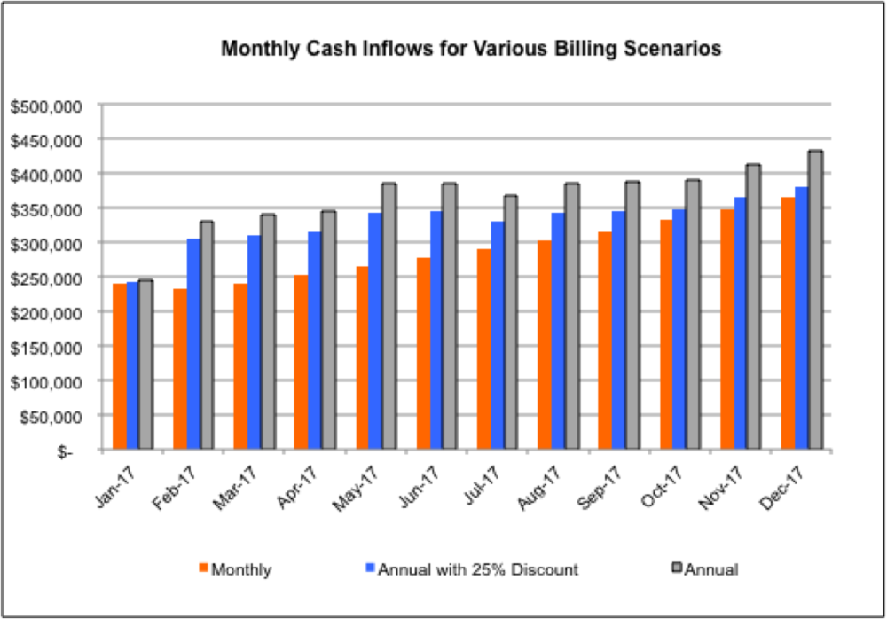 cashinflow_discount.png
