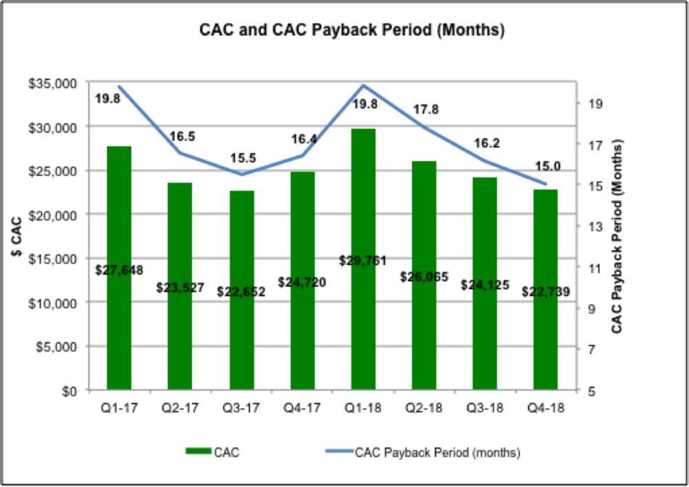 Cac_payback_chart.png