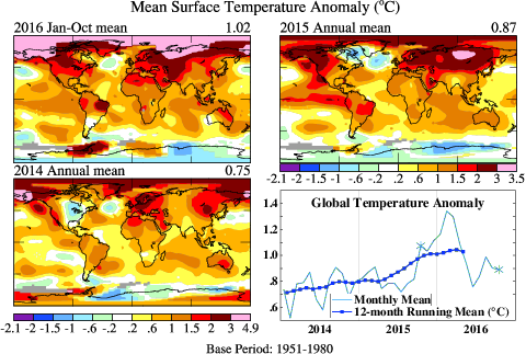 october-global-temp 16.png