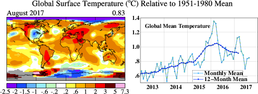 global-surface-temp.png