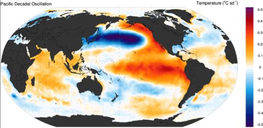Chart 5.  Temperature anomaly pattern associated with the Pacific Decadal Oscillation, similar to El Niño (source:  https://www.google.com/search?q=map+of+pacific+decadal+oscillation+sst+pattern&rlz=1C1CHBD_enUS765US766&tbm=isch&  tbo=u&source=univ&sa=X&ved=0ahUKEwiLgrjGs4TXAhUFyyYKHUorDboQ7AkIQQ&biw=850&bih=714#imgrc=zMTNaBU5EgwHmM:)