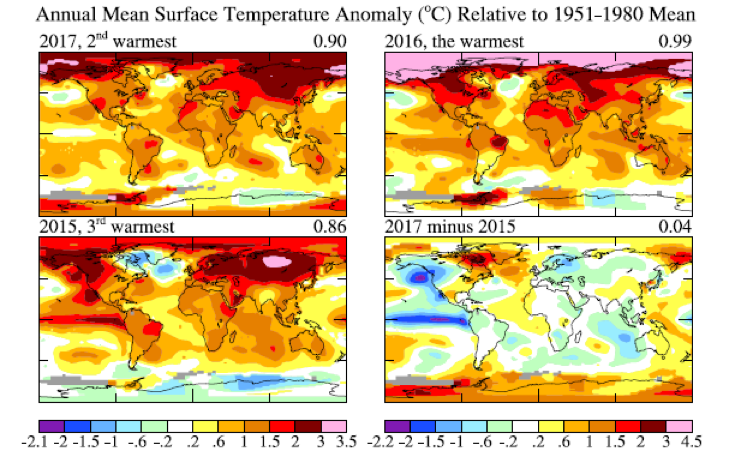 Fig. 2. Temperature anomalies in 2017, 2016 and 2015 relative to 1951-1980 base period.  The lower right map shows the difference between the 2017 and 2015 maps.  We use the 1951-1980 base period for maps because of more limited global data coverage in 1880-1920.