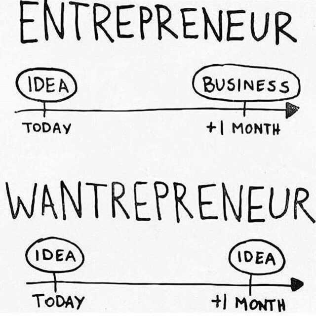 entrepreneur-de-a-business-month-today-wantrepreneur-idea-idea-today-mont-rS9zm.jpg