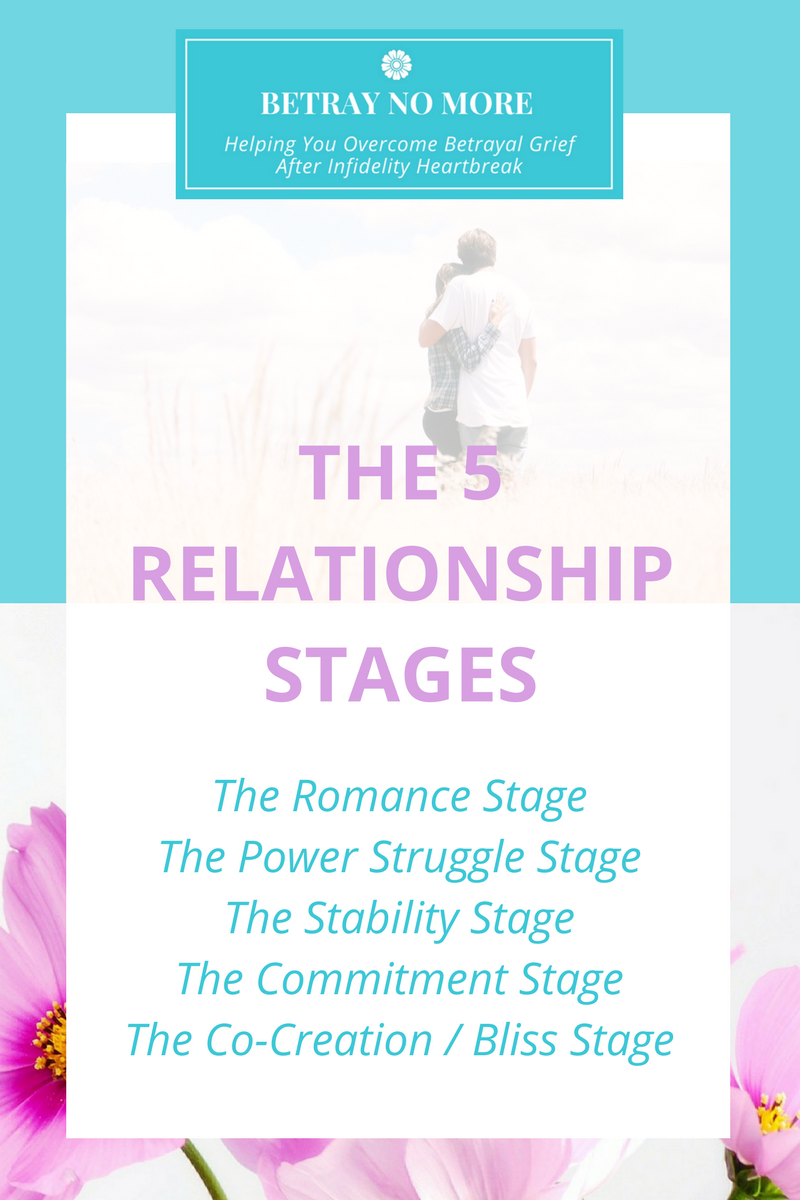 The 5 Relationship Stages