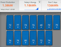 solar electricity monitoring