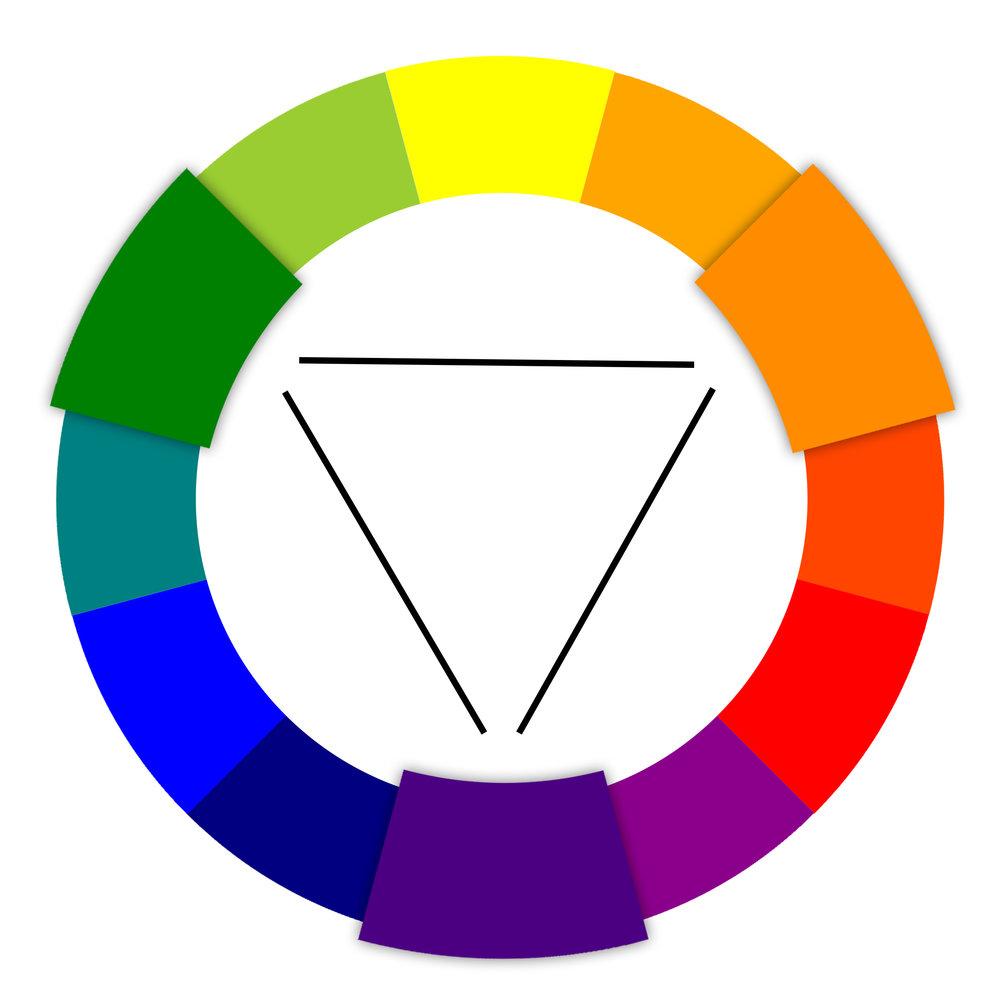 Triadic-Green-Orange-Purple-Color-Wheel.jpg