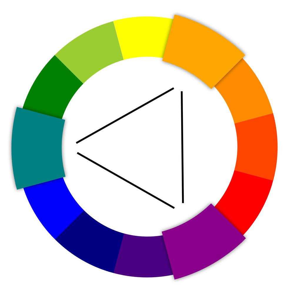 Triadic-Blue Green-Yellow Orange-Red Purple-Color-Wheel.jpg